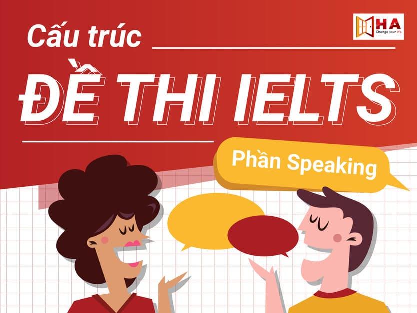 cấu trúc đề thi ielts speaking, cấu trúc bài thi ielts speaking, cấu trúc phần thi speaking ielts, cấu trúc đề thi nói ielts