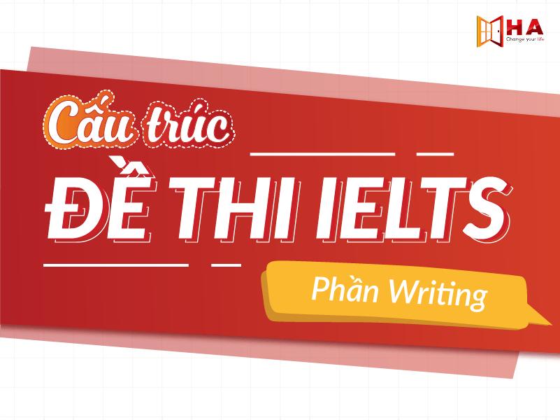 Cấu trúc đề thi IELTS Writing, thời gian làm bài ielts writing, thời gian làm bài ielts writing là bao nhiêu phút, cấu trúc writing ielts