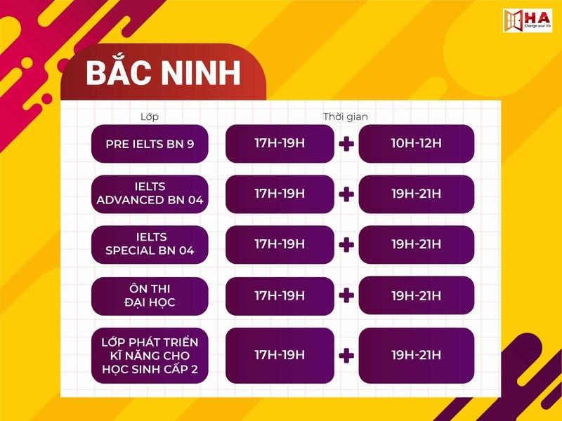 Lịch khai giảng các khóa học IELTS dự kiến tháng 9 cơ sở Bắc Ninh