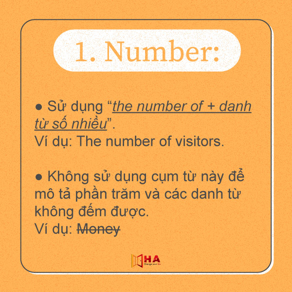 the figure for, cách dùng amount of, figure for và figure of, cách sử dụng amount of, cách sử dụng the amount of, cách dùng amount và number, cách dùng amount of và number of, the number of cách dùng