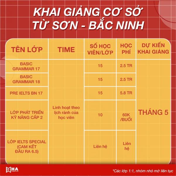 khóa học ielts tháng 5 trung tâm tiếng Anh Từ Sơn Bắc Ninh