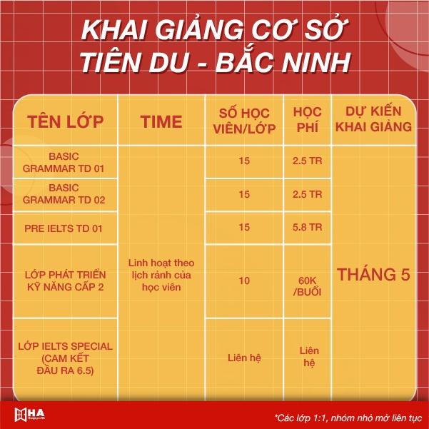 khai giảng các khóa học tháng 5 tại trung tâm tiếng Anh Tiên Du Bắc Ninh