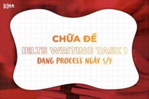 Đề thi + Chữa đề IELTS Writing Task 1 dạng Process ngày 5/9/2020