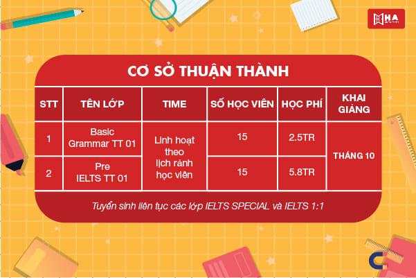 Khai giảng khóa học tháng 10 cs Thuận thành