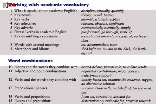 Sách Cambridge Academic Vocabulary in use