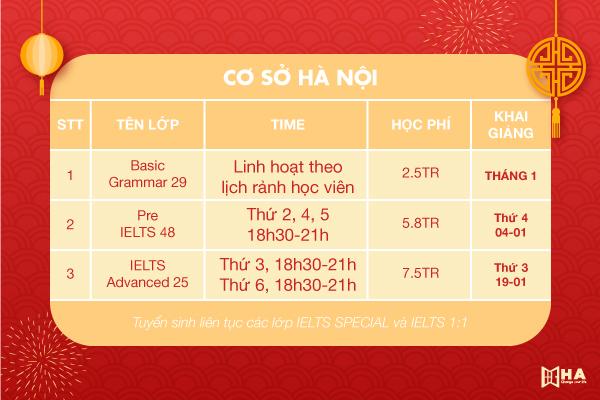 Khai giảng khóa học tháng 1/2021 cs Hà Nội HA Centre
