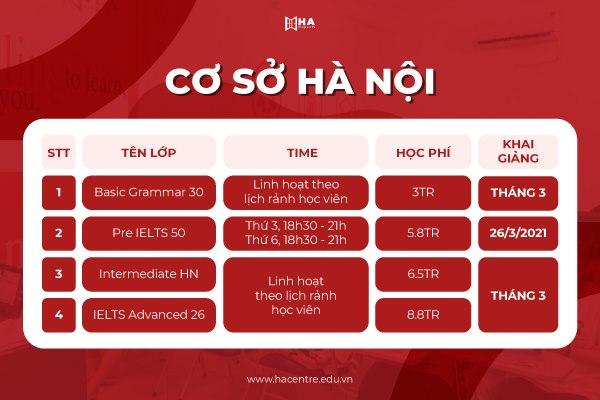 Khai giảng khóa học tháng 3/2021 cs Hà Nội HA Centre