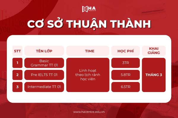 Khai giảng khóa học tháng 3/2021 cs Thuận thành HA Centre