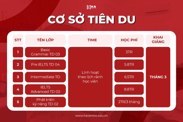 Khai giảng khóa học tháng 3/2021 cs Tiên Du HA Centre