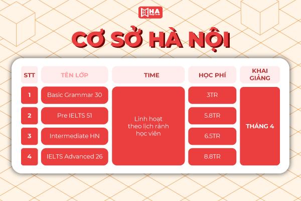 Khai giảng khóa học tháng 4/2021 cs Hà Nội HA Centre