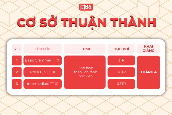Khai giảng khóa học tháng 4/2021 cs Thuận thành HA Centre
