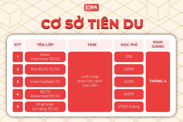 Khai giảng khóa học tháng 4/2021 cs Tiên Du HA Centre