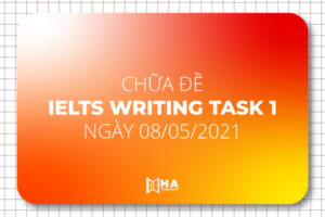 Chữa đề IELTS Writing tasks 1 ngày 08/05/2021
