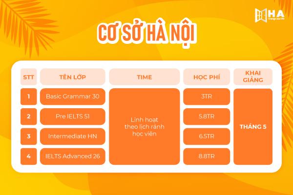 Khai giảng khóa học tháng 5/2021 cs Hà Nội HA Centre