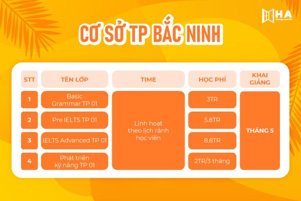 Khai giảng khóa học tháng 5/2021 cs TP Bắc Ninh HA Centre