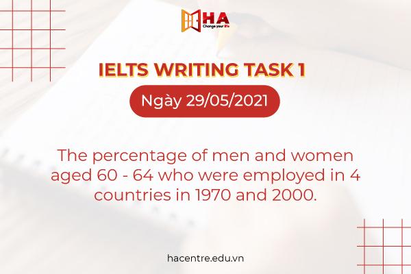 Đề IELTS Writing task 1 ngày 29/05/2021