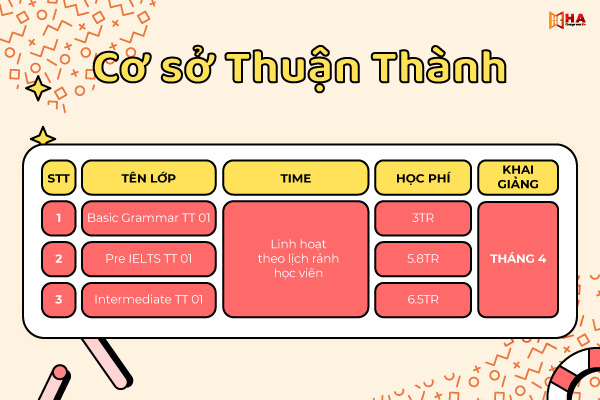 Khai giảng khóa học tháng 6/2021 cs Thuận Thành HA Centre