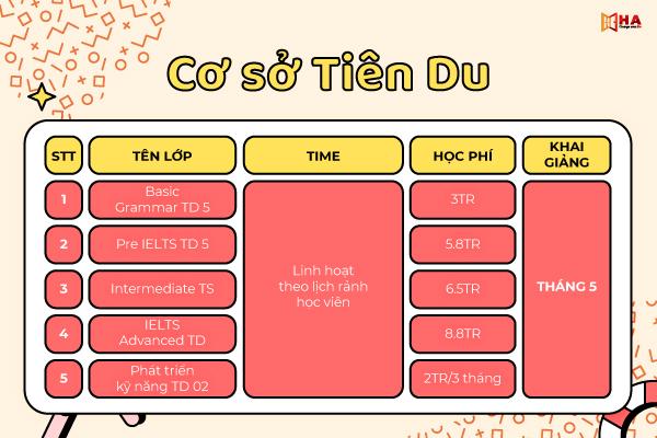 Khai giảng khóa học tháng 6/2021 cs Tiên Du HA Centre