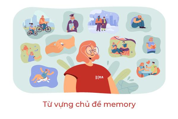 Từ vựng chủ đề Memory