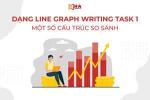 Dạng Line Graph - Một số cấu trúc so sánh thường dùng