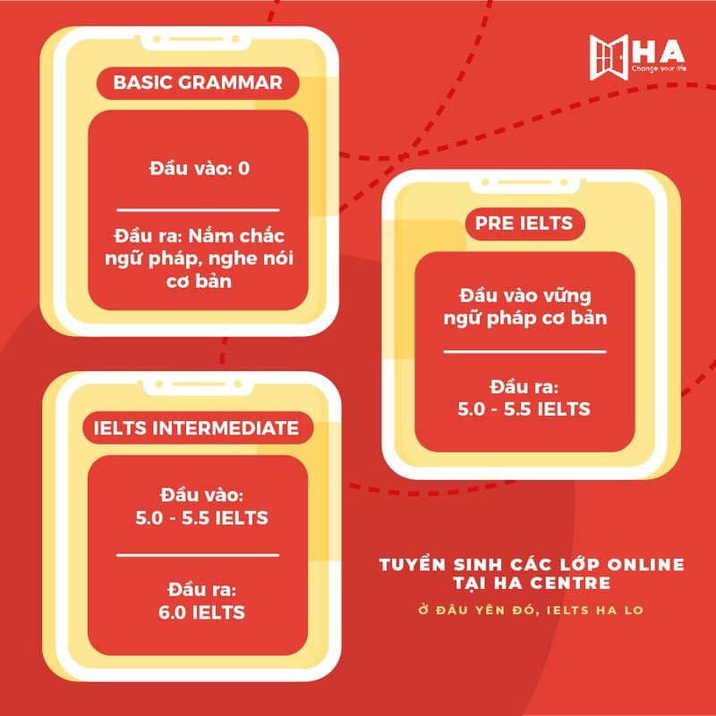 Tuyển sinh học viên các khóa học Online tại HA Centre