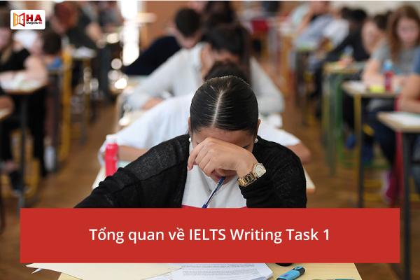 Tổng quan về cấu trúc IELTS Writing Task 1